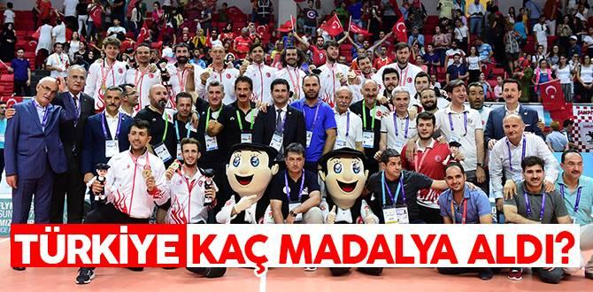 Türkiye Olimpiyat Oyunlarında Kaç Madalya Aldı
