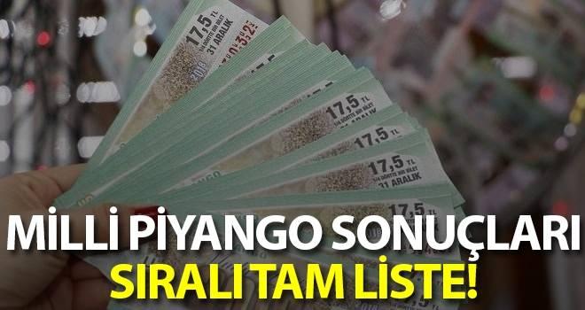 Milli Piyango sonuçları sıralı tam liste! 2019 Milli Piyango yılbaşı bilet sorgulama ekranı