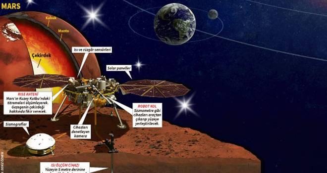 Mars'ta ilk deprem kaydı